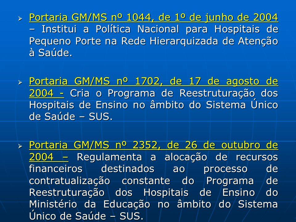 Portaria GM/MS nº 1044, de 1º de junho de 2004 – Institui a Política Nacional para Hospitais de Pequeno Porte na Rede Hierarquizada de Atenção à Saúde