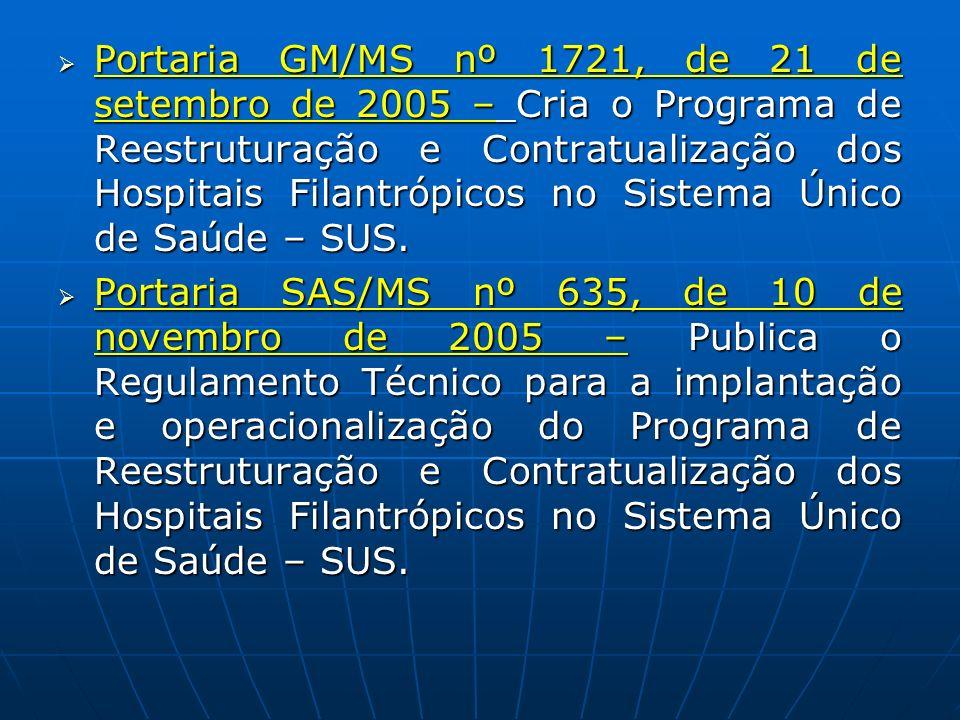 Portaria GM/MS nº 1721, de 21 de setembro de 2005 – Cria o Programa de Reestruturação e Contratualização dos Hospitais Filantrópicos no Sistema Único