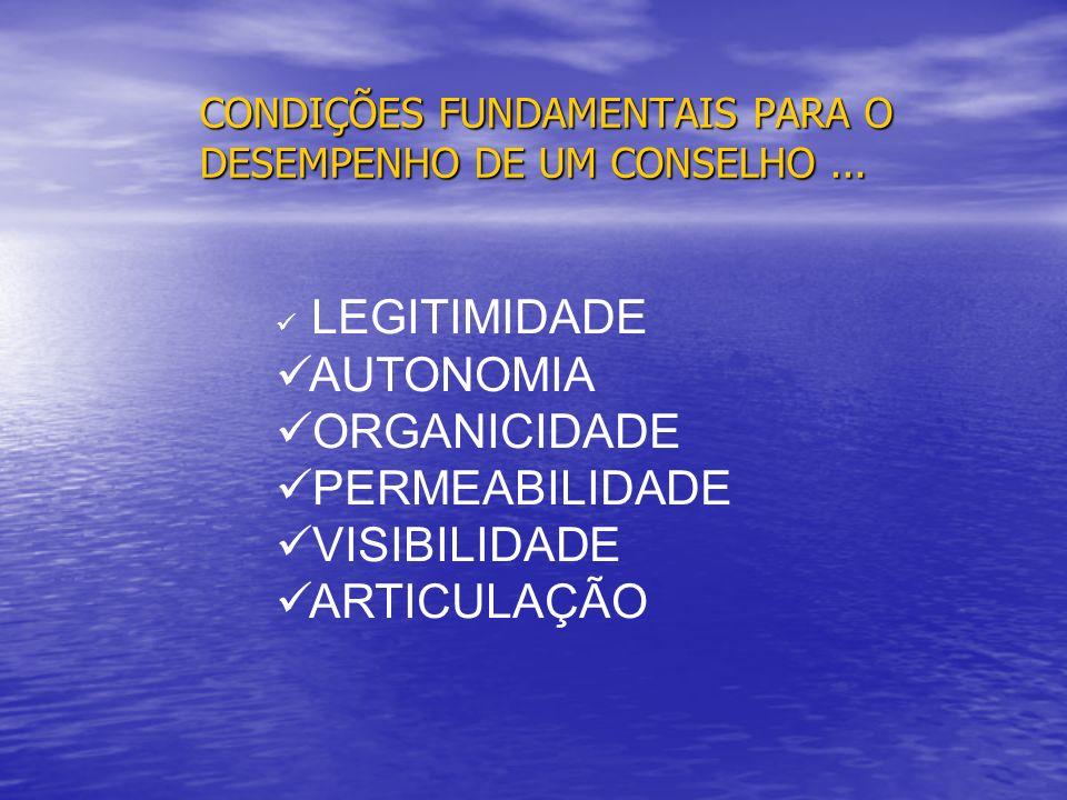 CONDIÇÕES FUNDAMENTAIS PARA O DESEMPENHO DE UM CONSELHO... LEGITIMIDADE AUTONOMIA ORGANICIDADE PERMEABILIDADE VISIBILIDADE ARTICULAÇÃO