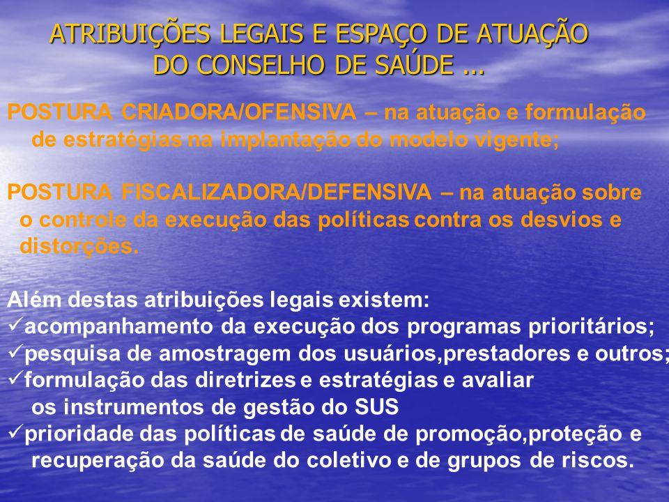 ATRIBUIÇÕES LEGAIS E ESPAÇO DE ATUAÇÃO DO CONSELHO DE SAÚDE... POSTURA CRIADORA/OFENSIVA – na atuação e formulação de estratégias na implantação do mo