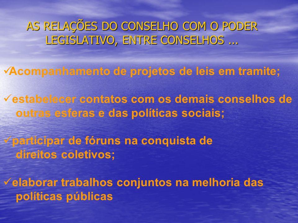 AS RELAÇÕES DO CONSELHO COM O PODER LEGISLATIVO, ENTRE CONSELHOS... Acompanhamento de projetos de leis em tramite; estabelecer contatos com os demais