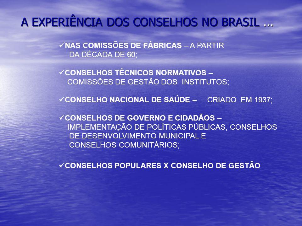 A EXPERIÊNCIA DOS CONSELHOS NO BRASIL... NAS COMISSÕES DE FÁBRICAS – A PARTIR DA DÉCADA DE 60; CONSELHOS TÉCNICOS NORMATIVOS – COMISSÕES DE GESTÃO DOS