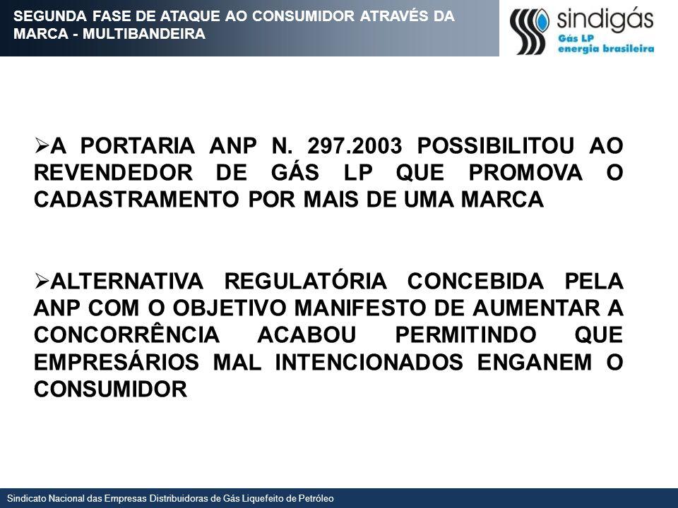 Sindicato Nacional das Empresas Distribuidoras de Gás Liquefeito de Petróleo A PORTARIA ANP N. 297.2003 POSSIBILITOU AO REVENDEDOR DE GÁS LP QUE PROMO