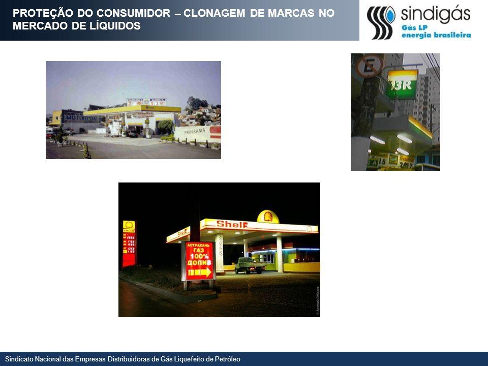 Sindicato Nacional das Empresas Distribuidoras de Gás Liquefeito de Petróleo PROTEÇÃO DO CONSUMIDOR – CLONAGEM DE MARCAS NO MERCADO DE LÍQUIDOS