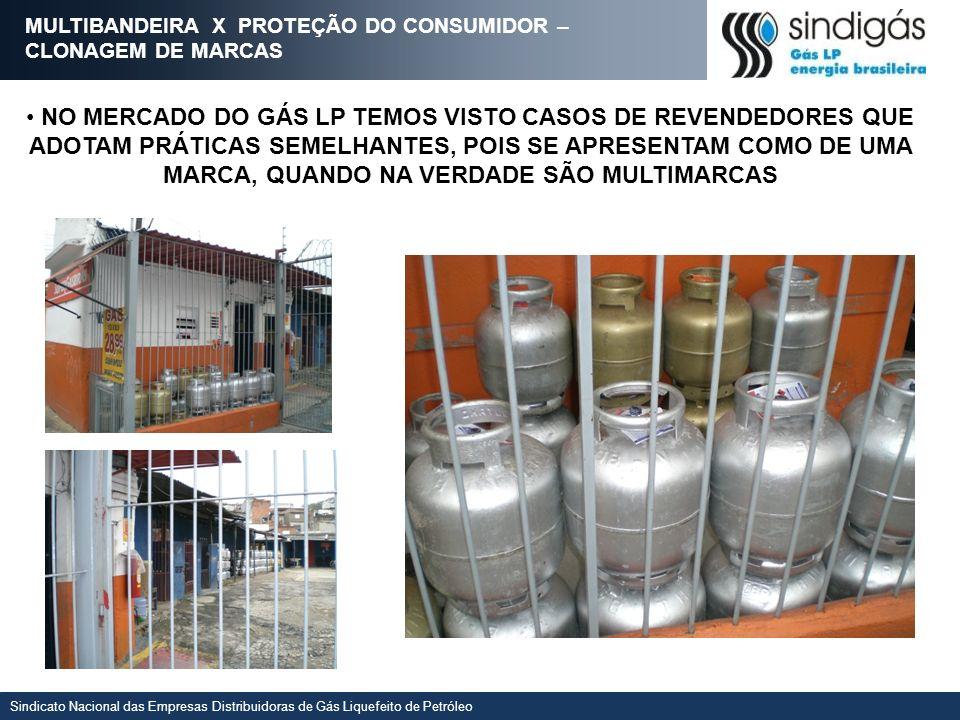 Sindicato Nacional das Empresas Distribuidoras de Gás Liquefeito de Petróleo MULTIBANDEIRA X PROTEÇÃO DO CONSUMIDOR – CLONAGEM DE MARCAS NO MERCADO DO