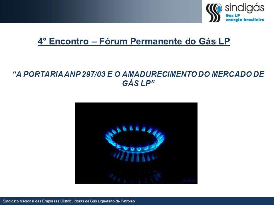 Sindicato Nacional das Empresas Distribuidoras de Gás Liquefeito de Petróleo 4° Encontro – Fórum Permanente do Gás LP A PORTARIA ANP 297/03 E O AMADUR