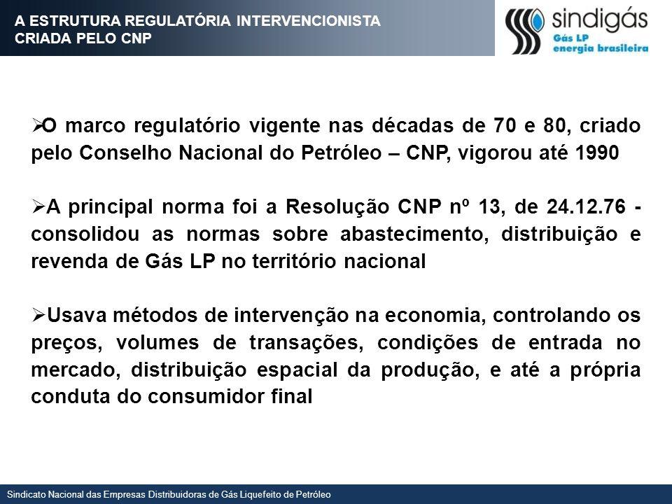 Sindicato Nacional das Empresas Distribuidoras de Gás Liquefeito de Petróleo O marco regulatório vigente nas décadas de 70 e 80, criado pelo Conselho