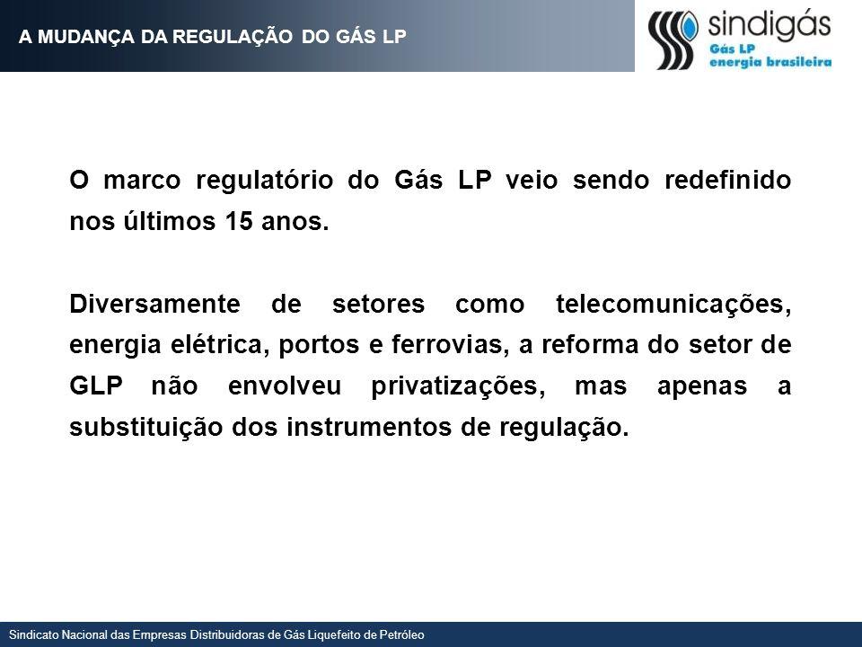 Sindicato Nacional das Empresas Distribuidoras de Gás Liquefeito de Petróleo Início: Portaria nº 843, do antigo Ministério da Infra- estrutura (MINFRA), de outubro de 1990.