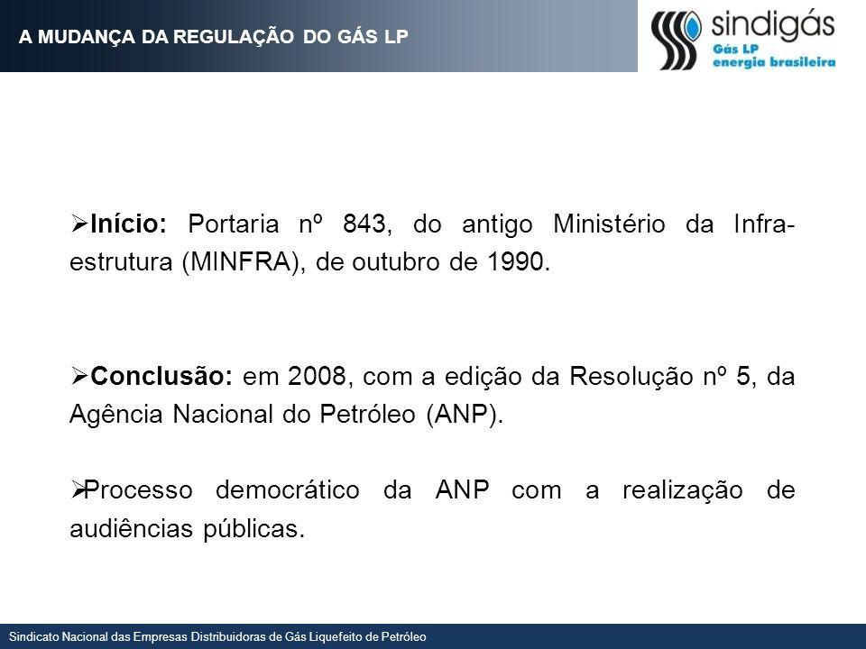 Sindicato Nacional das Empresas Distribuidoras de Gás Liquefeito de Petróleo Início: Portaria nº 843, do antigo Ministério da Infra- estrutura (MINFRA