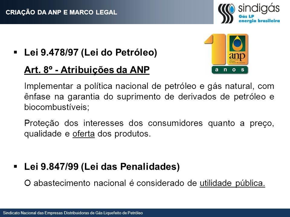 Sindicato Nacional das Empresas Distribuidoras de Gás Liquefeito de Petróleo Lei 9.478/97 (Lei do Petróleo) Art. 8º - Atribuições da ANP Implementar a