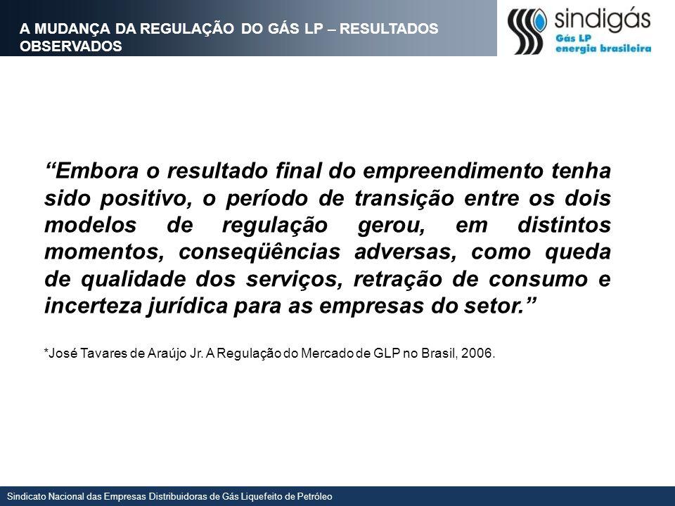 Sindicato Nacional das Empresas Distribuidoras de Gás Liquefeito de Petróleo Embora o resultado final do empreendimento tenha sido positivo, o período