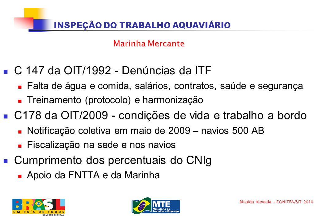 INSPEÇÃO DO TRABALHO AQUAVIÁRIO C 147 da OIT/1992 - Denúncias da ITF Falta de água e comida, salários, contratos, saúde e segurança Treinamento (proto