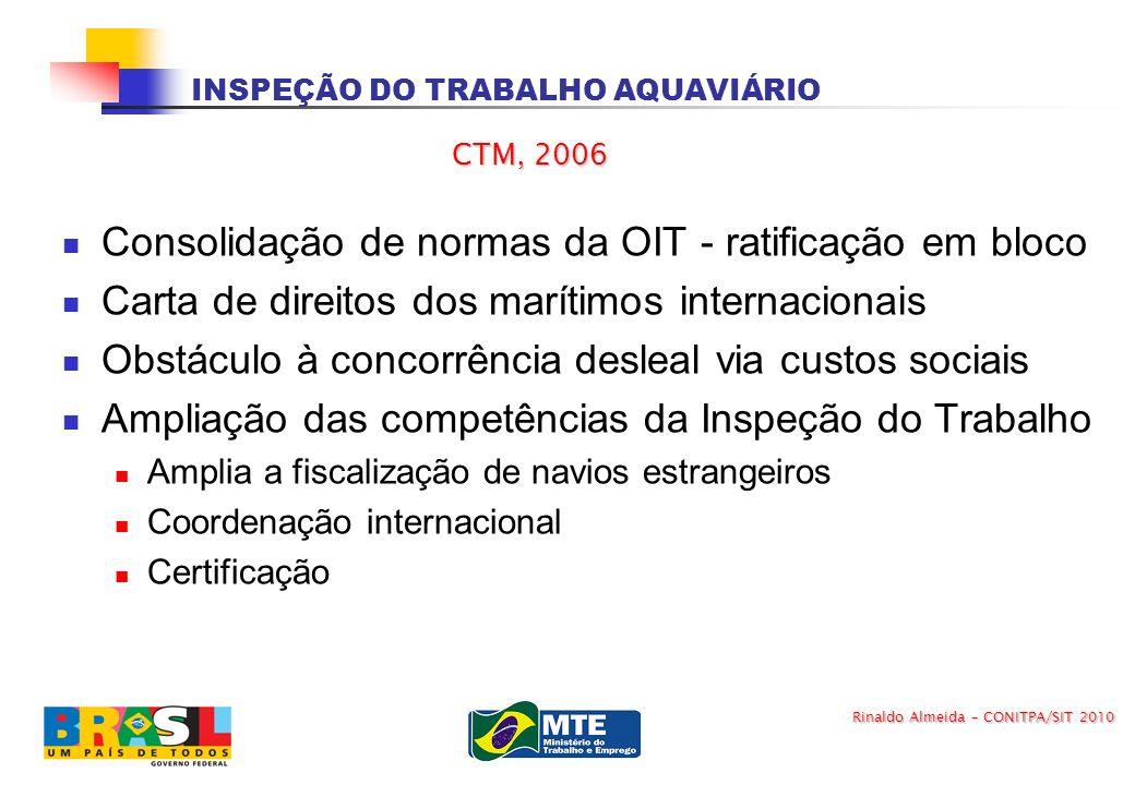 INSPEÇÃO DO TRABALHO AQUAVIÁRIO Consolidação de normas da OIT - ratificação em bloco Carta de direitos dos marítimos internacionais Obstáculo à concor