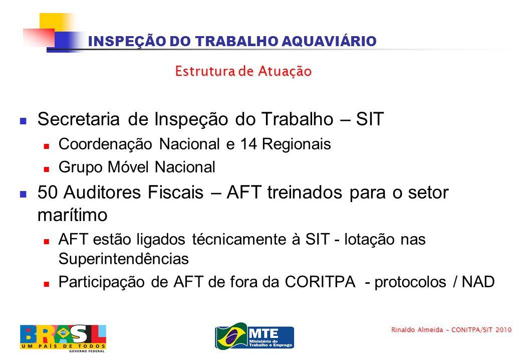 INSPEÇÃO DO TRABALHO AQUAVIÁRIO Secretaria de Inspeção do Trabalho – SIT Coordenação Nacional e 14 Regionais Grupo Móvel Nacional 50 Auditores Fiscais