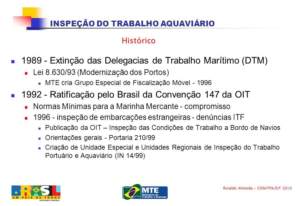INSPEÇÃO DO TRABALHO AQUAVIÁRIO 1989 - Extinção das Delegacias de Trabalho Marítimo (DTM) Lei 8.630/93 (Modernização dos Portos) MTE cria Grupo Especi