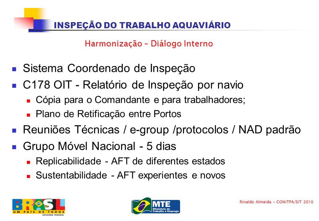 INSPEÇÃO DO TRABALHO AQUAVIÁRIO Sistema Coordenado de Inspeção C178 OIT - Relatório de Inspeção por navio Cópia para o Comandante e para trabalhadores