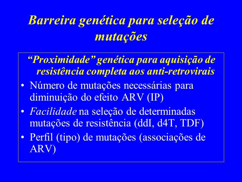 Barreira genética para seleção de mutações Proximidade genética para aquisição de resistência completa aos anti-retrovirais Número de mutações necessá
