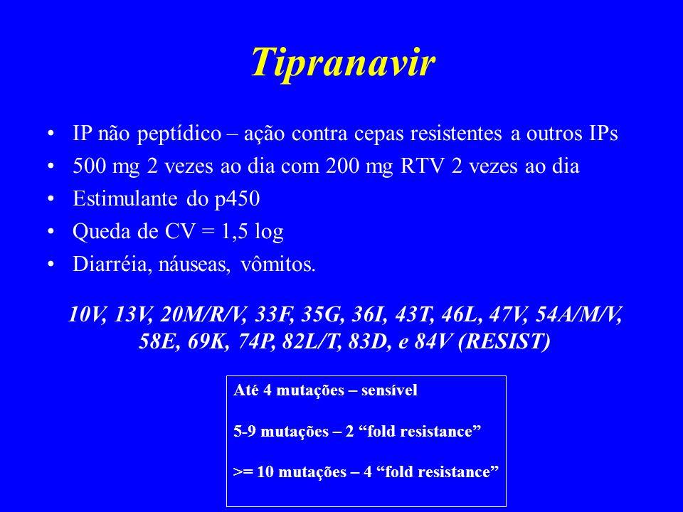 Tipranavir IP não peptídico – ação contra cepas resistentes a outros IPs 500 mg 2 vezes ao dia com 200 mg RTV 2 vezes ao dia Estimulante do p450 Queda