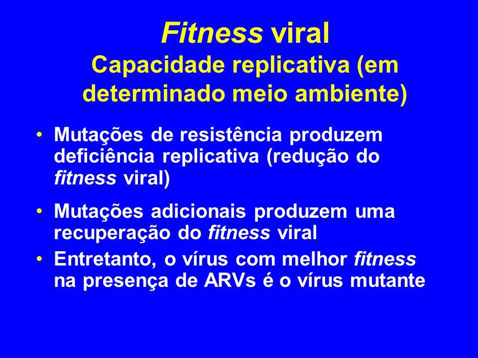 Fitness viral Capacidade replicativa (em determinado meio ambiente) Mutações de resistência produzem deficiência replicativa (redução do fitness viral