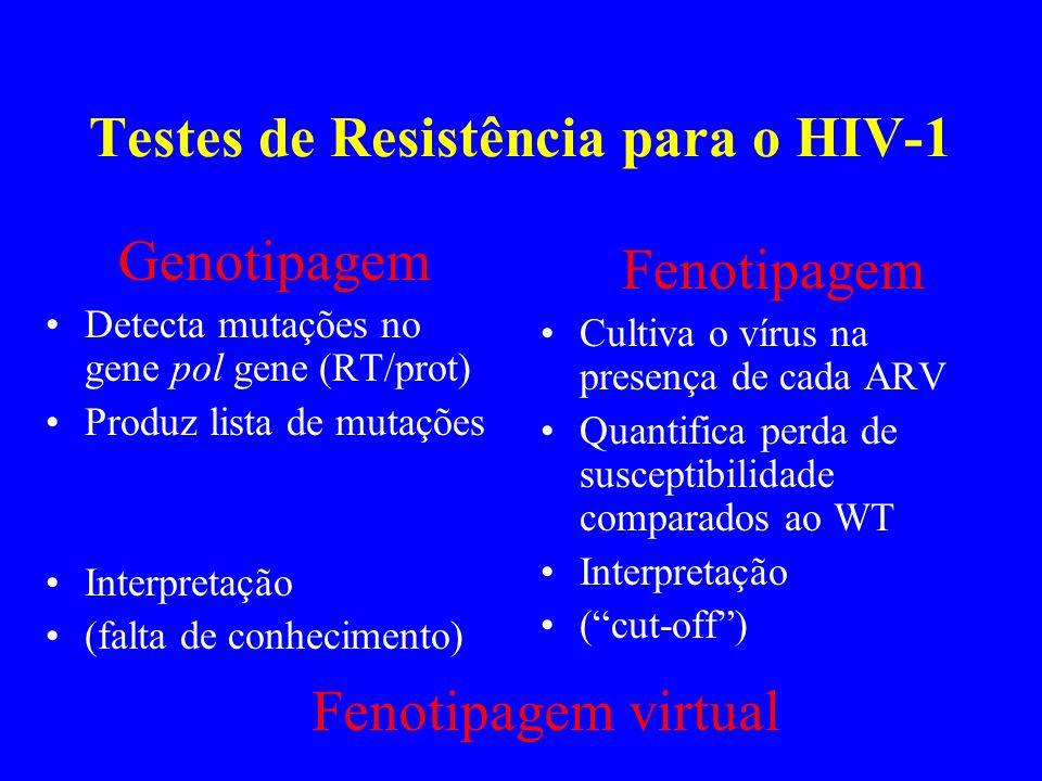Testes de Resistência para o HIV-1 Genotipagem Detecta mutações no gene pol gene (RT/prot) Produz lista de mutações Interpretação (falta de conhecimen