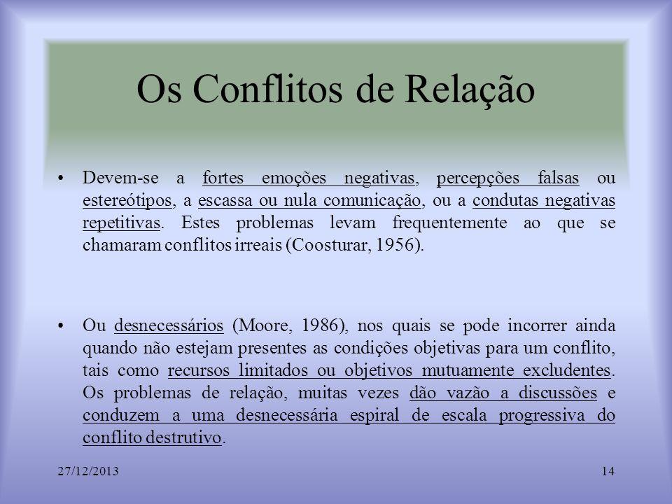Os Conflitos de Relação Devem-se a fortes emoções negativas, percepções falsas ou estereótipos, a escassa ou nula comunicação, ou a condutas negativas