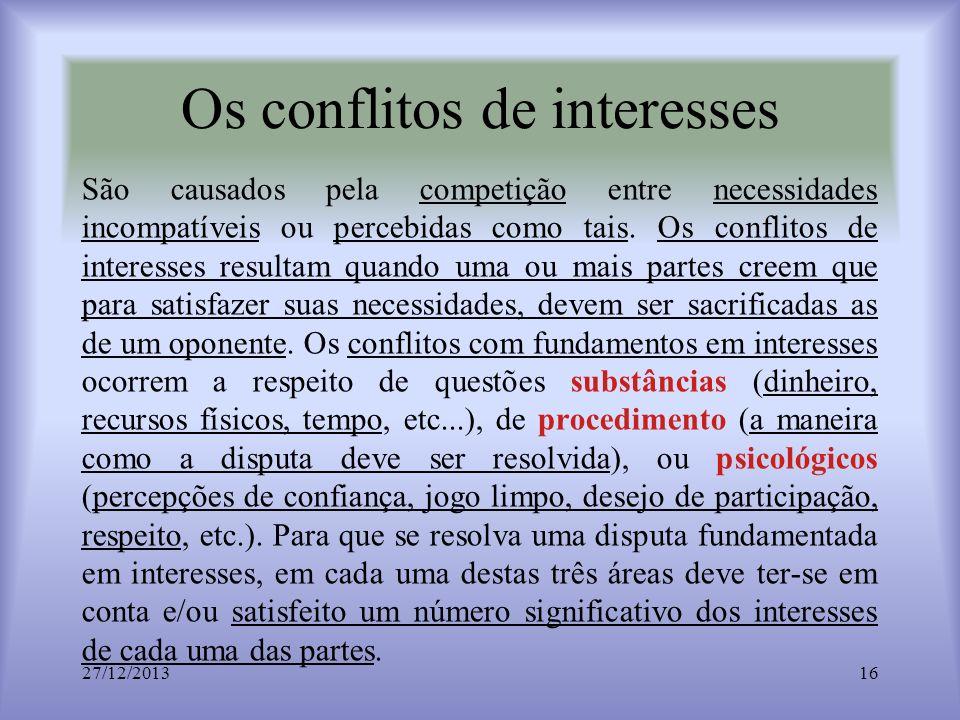Os conflitos de interesses São causados pela competição entre necessidades incompatíveis ou percebidas como tais. Os conflitos de interesses resultam