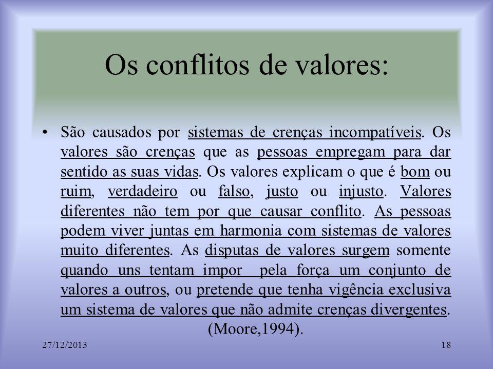 Os conflitos de valores: São causados por sistemas de crenças incompatíveis. Os valores são crenças que as pessoas empregam para dar sentido as suas v
