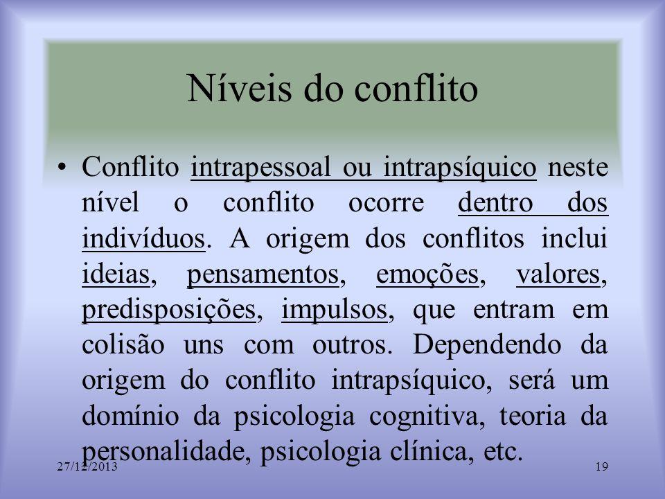 Níveis do conflito Conflito intrapessoal ou intrapsíquico neste nível o conflito ocorre dentro dos indivíduos. A origem dos conflitos inclui ideias, p
