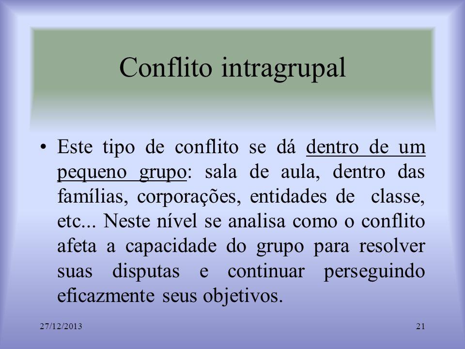 Conflito intragrupal Este tipo de conflito se dá dentro de um pequeno grupo: sala de aula, dentro das famílias, corporações, entidades de classe, etc.