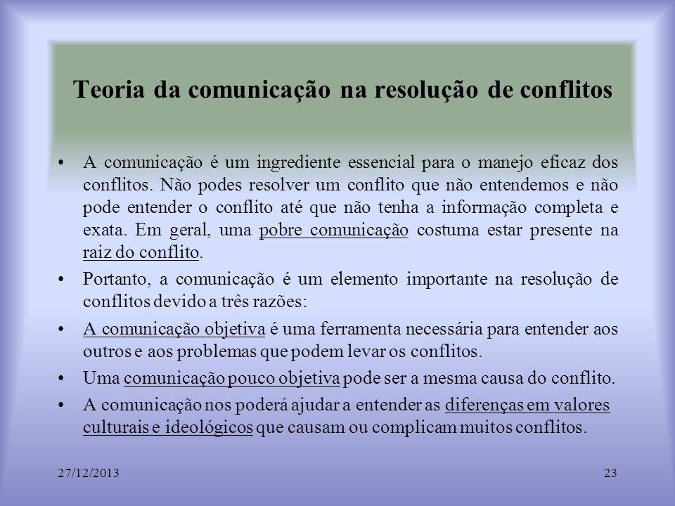 Teoria da comunicação na resolução de conflitos A comunicação é um ingrediente essencial para o manejo eficaz dos conflitos. Não podes resolver um con