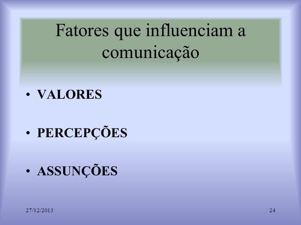 Fatores que influenciam a comunicação VALORES PERCEPÇÕES ASSUNÇÕES 27/12/201324