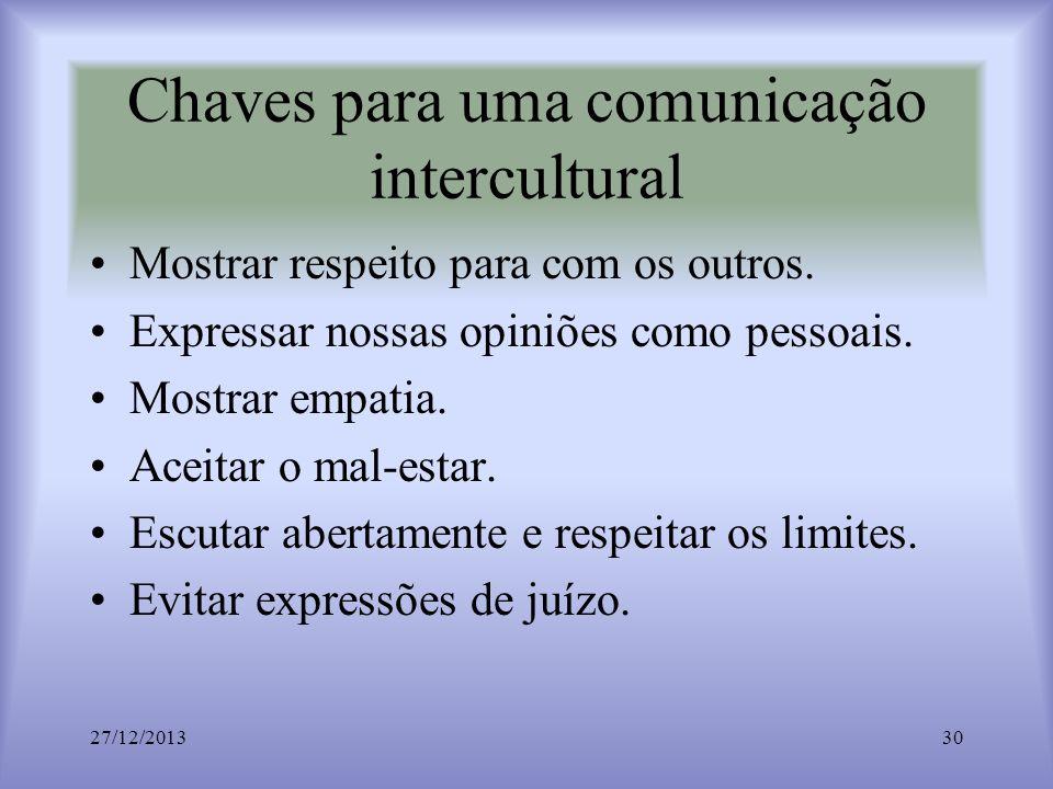 Chaves para uma comunicação intercultural Mostrar respeito para com os outros. Expressar nossas opiniões como pessoais. Mostrar empatia. Aceitar o mal