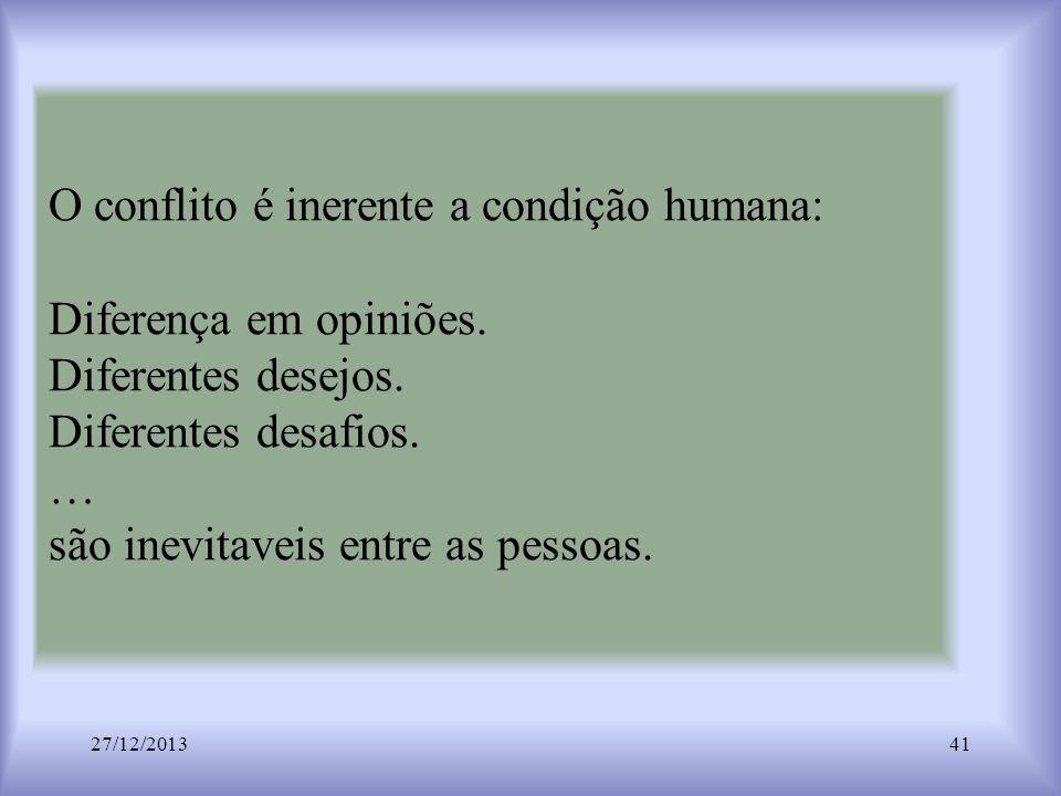 O conflito é inerente a condição humana: Diferença em opiniões. Diferentes desejos. Diferentes desafios. … são inevitaveis entre as pessoas. 27/12/201
