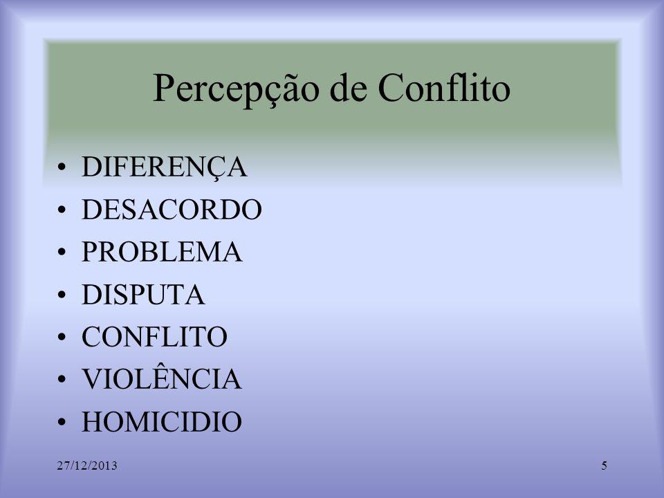 Percepção de Conflito DIFERENÇA DESACORDO PROBLEMA DISPUTA CONFLITO VIOLÊNCIA HOMICIDIO 27/12/20135