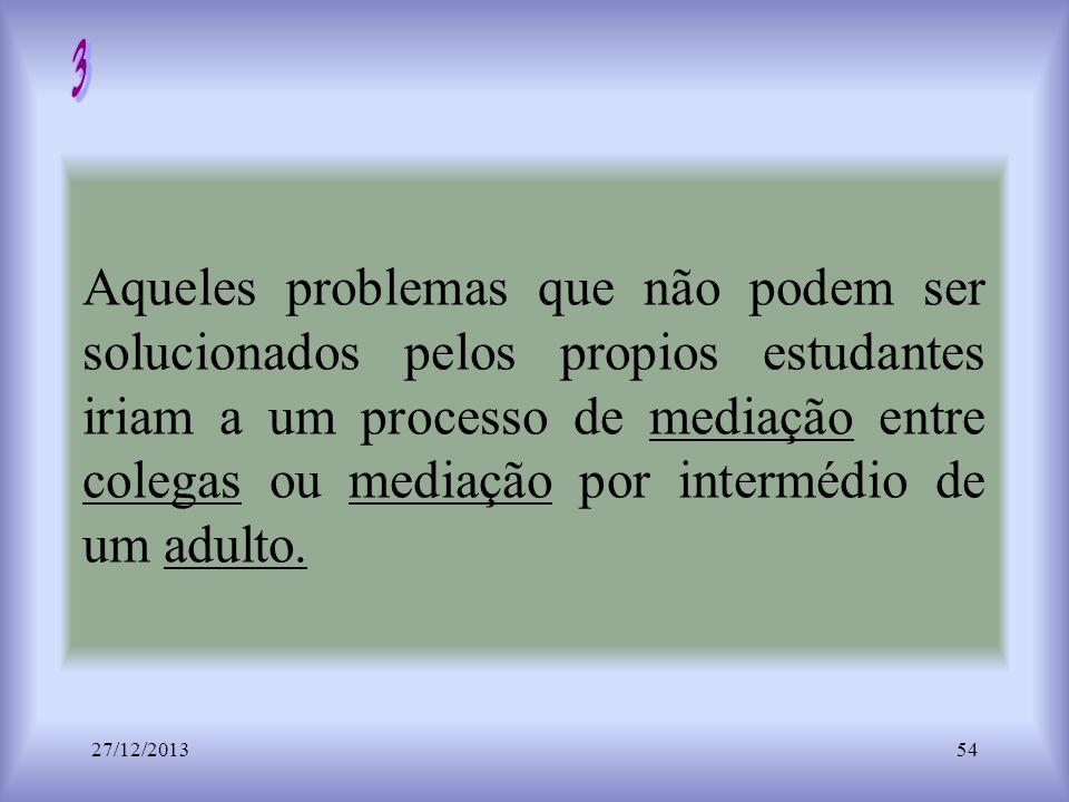Aqueles problemas que não podem ser solucionados pelos propios estudantes iriam a um processo de mediação entre colegas ou mediação por intermédio de