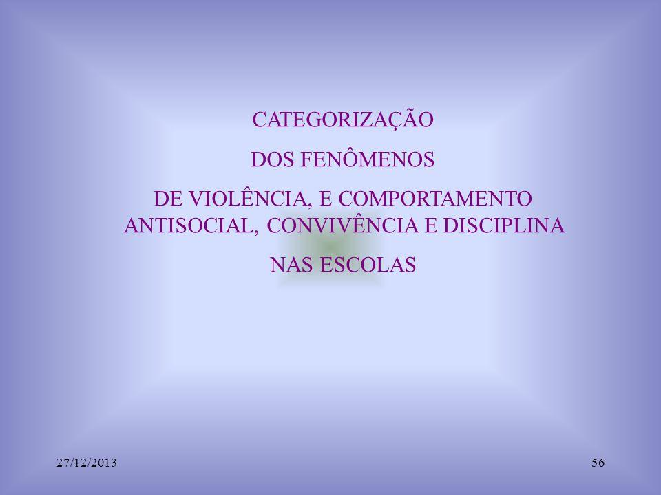 CATEGORIZAÇÃO DOS FENÔMENOS DE VIOLÊNCIA, E COMPORTAMENTO ANTISOCIAL, CONVIVÊNCIA E DISCIPLINA NAS ESCOLAS 27/12/201356