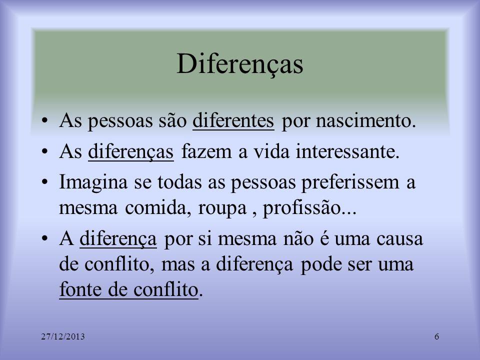 Diferenças As pessoas são diferentes por nascimento. As diferenças fazem a vida interessante. Imagina se todas as pessoas preferissem a mesma comida,