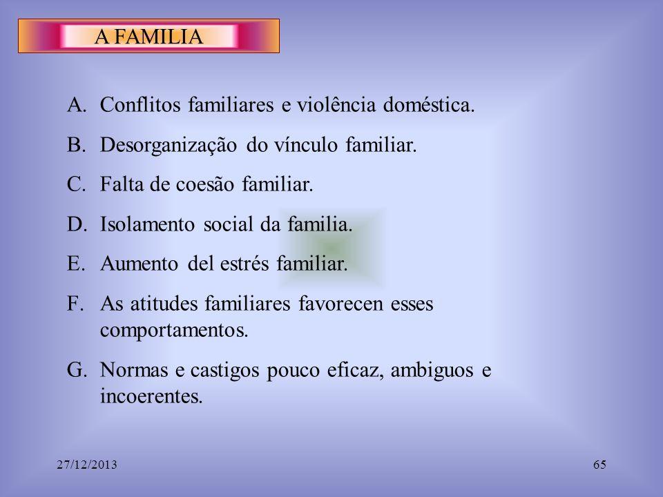 A FAMILIA A.Conflitos familiares e violência doméstica. B.Desorganização do vínculo familiar. C.Falta de coesão familiar. D.Isolamento social da famil