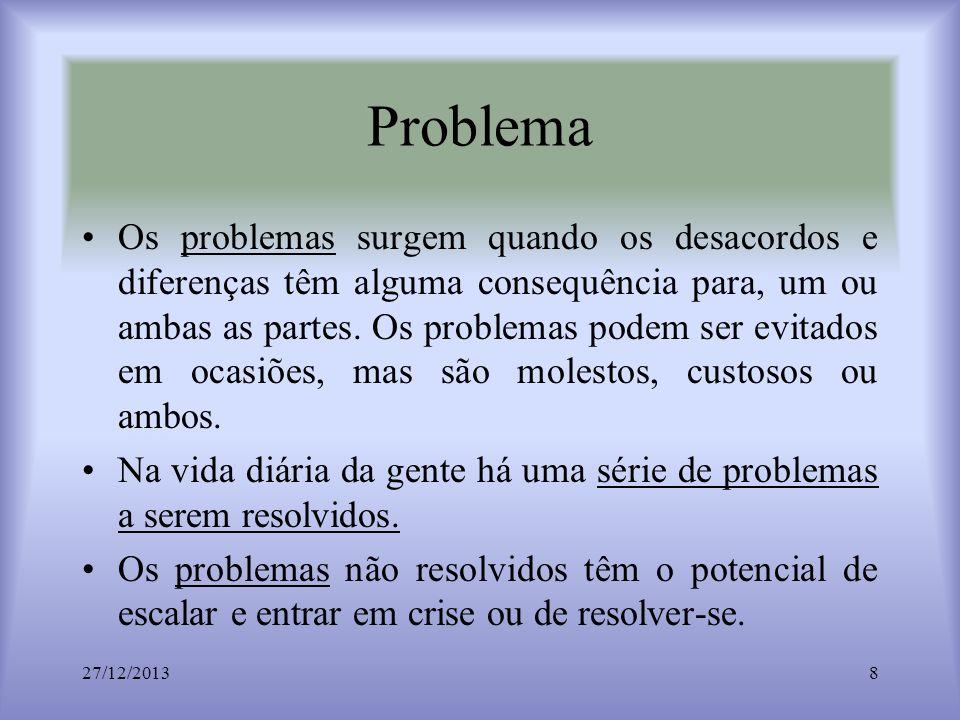 Problema Os problemas surgem quando os desacordos e diferenças têm alguma consequência para, um ou ambas as partes. Os problemas podem ser evitados em