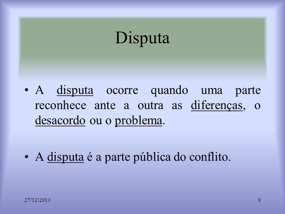 Disputa A disputa ocorre quando uma parte reconhece ante a outra as diferenças, o desacordo ou o problema. A disputa é a parte pública do conflito. 27