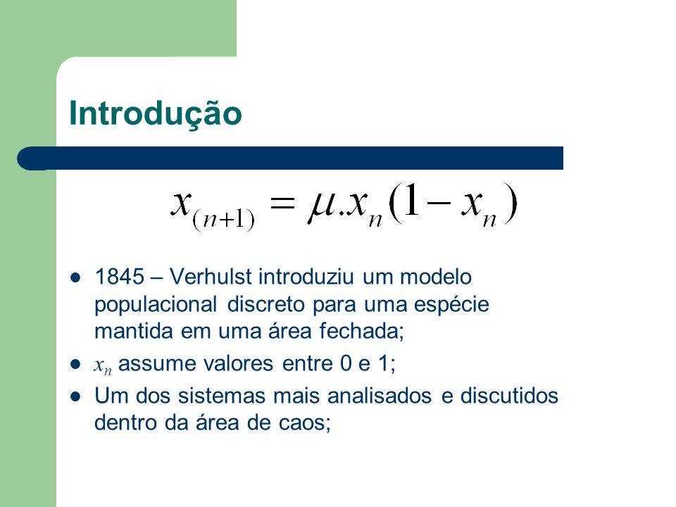 Introdução 1845 – Verhulst introduziu um modelo populacional discreto para uma espécie mantida em uma área fechada; x n assume valores entre 0 e 1; Um