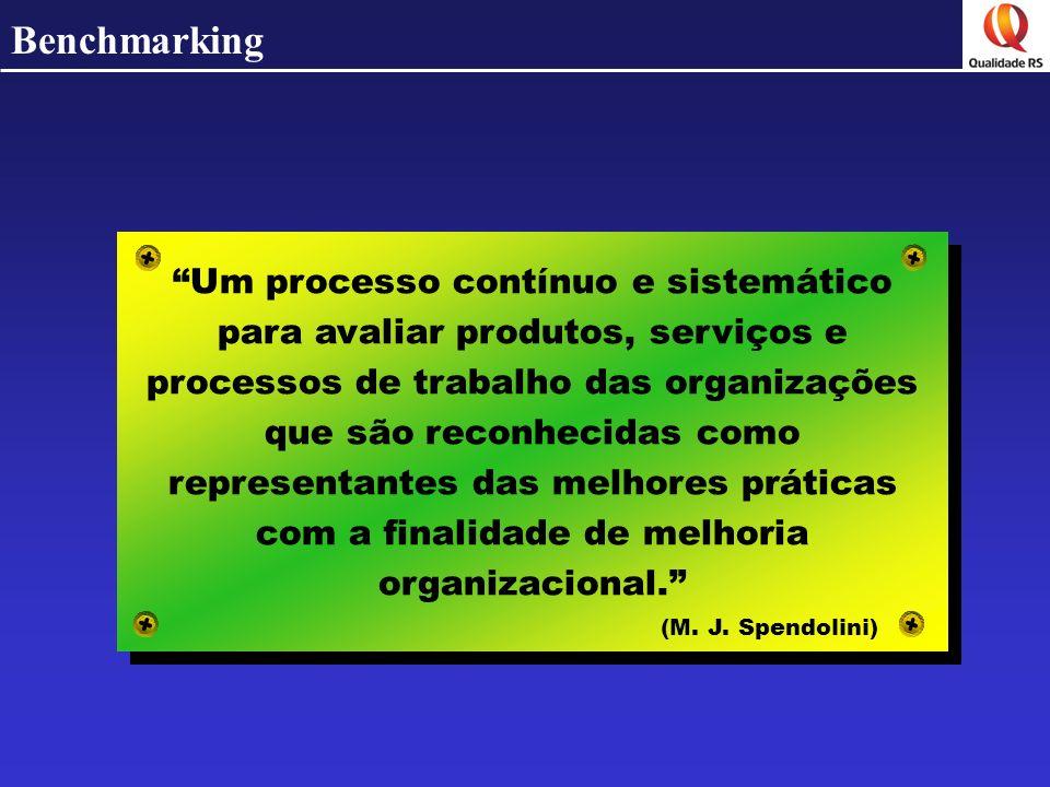 Benchmarking Serviços Excelentes Um processo contínuo e sistemático para avaliar produtos, serviços e processos de trabalho das organizações que são r