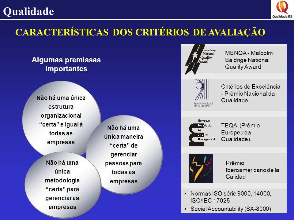 Indicadores ESTRATÉGICO OPERACIONAL DESDOBRAR