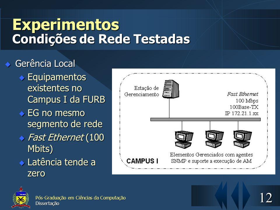 12 Pós-Graduação em Ciências da Computação Dissertação Experimentos Condições de Rede Testadas Gerência Local Gerência Local u Equipamentos existentes