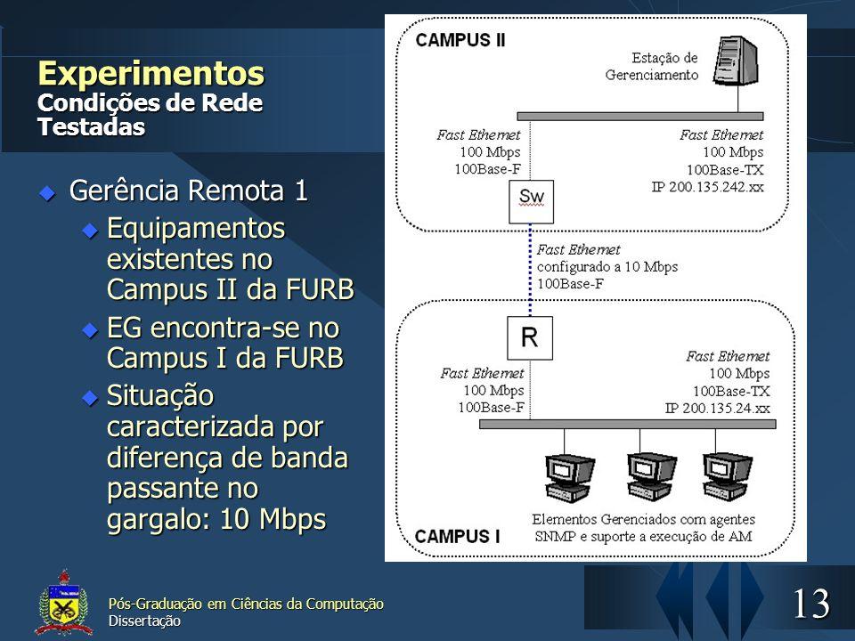 13 Pós-Graduação em Ciências da Computação Dissertação Experimentos Condições de Rede Testadas Gerência Remota 1 Gerência Remota 1 u Equipamentos exis