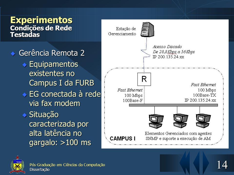 14 Pós-Graduação em Ciências da Computação Dissertação Experimentos Condições de Rede Testadas Gerência Remota 2 Gerência Remota 2 u Equipamentos exis
