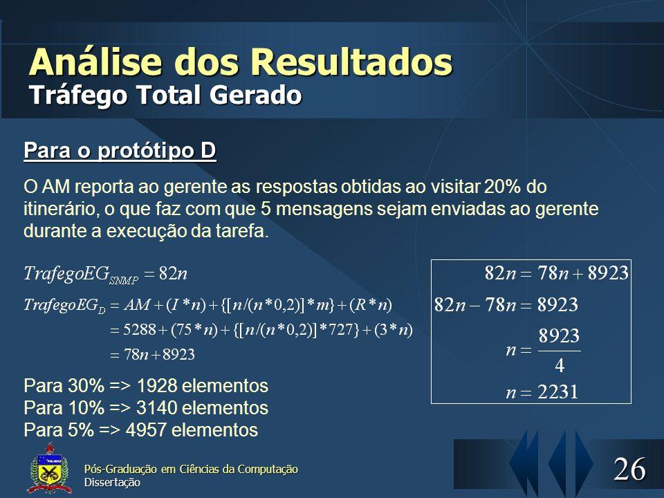 26 Pós-Graduação em Ciências da Computação Dissertação Análise dos Resultados Tráfego Total Gerado Para o protótipo D O AM reporta ao gerente as respo