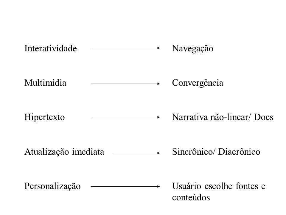 Interatividade Multimídia Hipertexto Atualização imediata Personalização Navegação Convergência Narrativa não-linear/ Docs Sincrônico/ Diacrônico Usuá