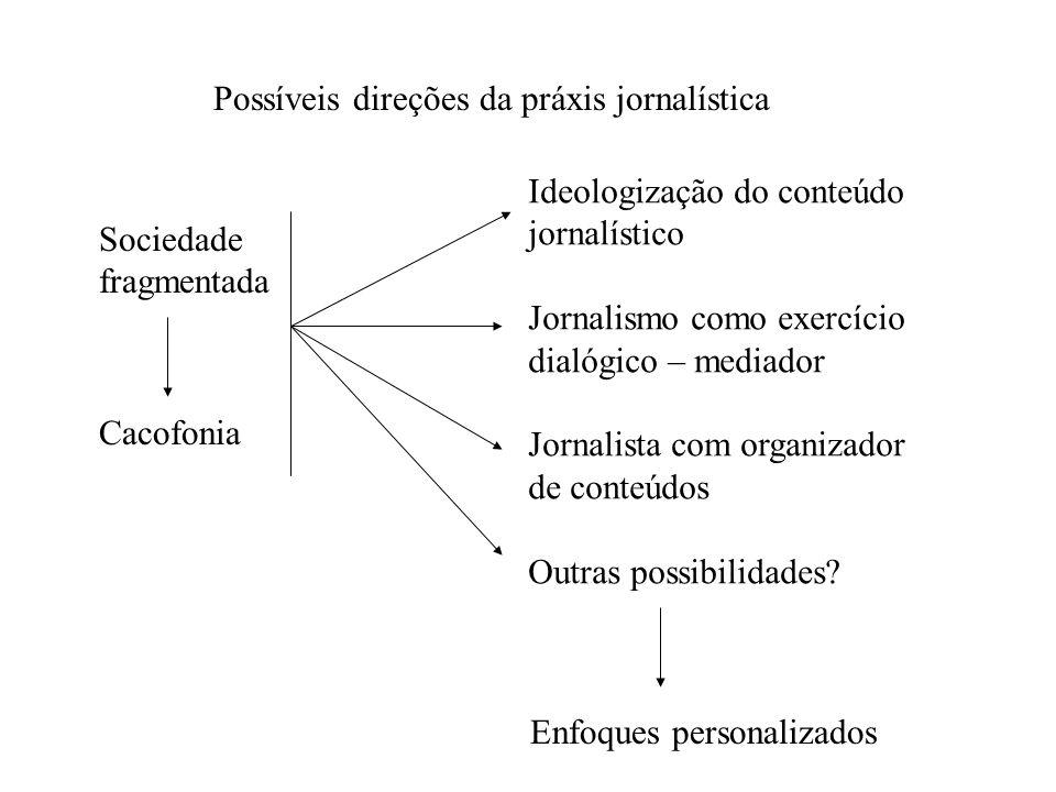 Possíveis direções da práxis jornalística Sociedade fragmentada Ideologização do conteúdo jornalístico Jornalismo como exercício dialógico – mediador