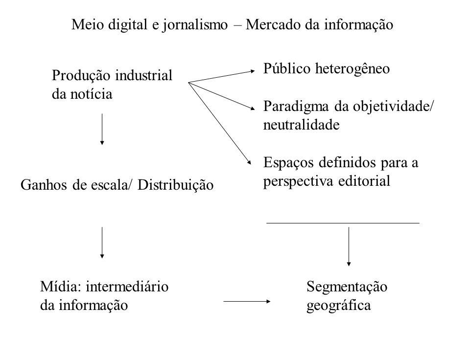 Meio digital e jornalismo – Mercado da informação Produção industrial da notícia Público heterogêneo Paradigma da objetividade/ neutralidade Espaços d